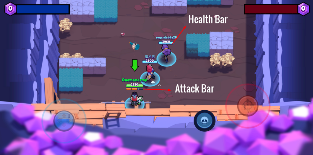 Bar Above Brawlers